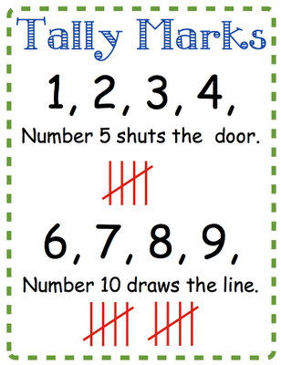 Zeek\'s Zoo~: Anchor Charts lots of great charts including a great ...