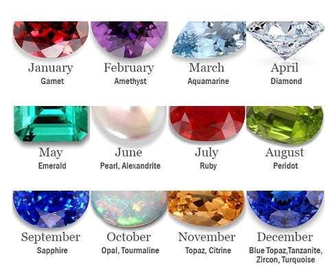 Secondary Birthstones Things To Know Birthstones