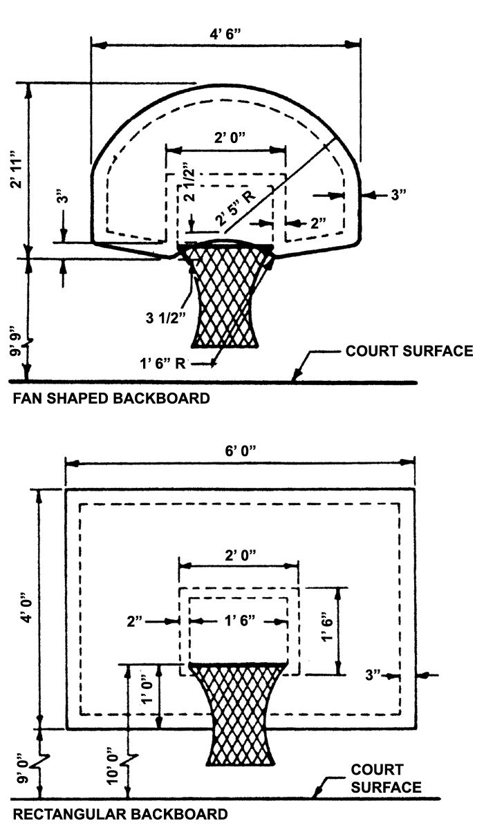 nba basketball hoop blueprint google search little man rh pinterest com Basketball Court Diagram Regulation Size Basketball Hoop