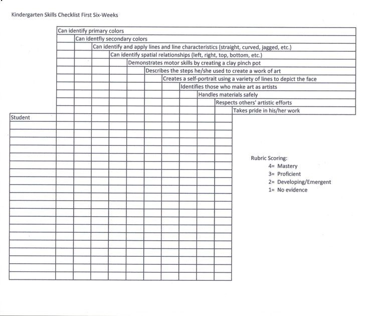 This is a skill checklist that I have created and used to
