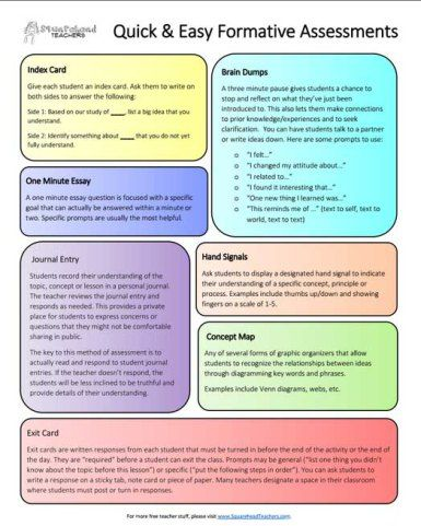 Squarehead Teachers Formative Assessment Cheat Sheet For Teachers