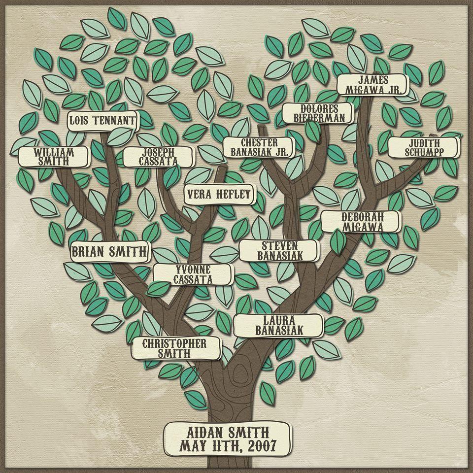 My Family Tree Template Crafty Stuff Pinterest Family Trees