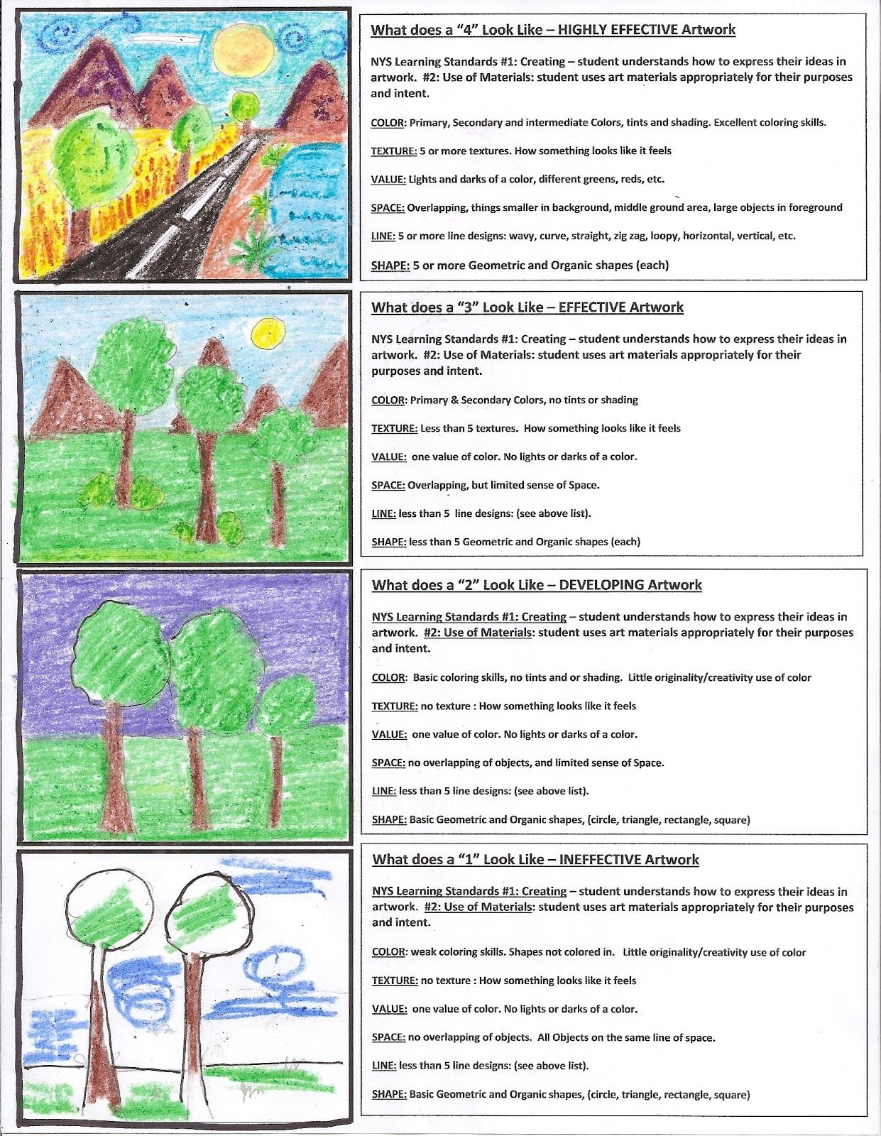 Art Is From The Heart Art Rubric For Elem Art Achievement