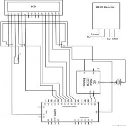 circuit diagram for attendance system using avr and rfid rh pinterest co uk 120 Volt DC Motor Controller Motor Speed Controller Schematic