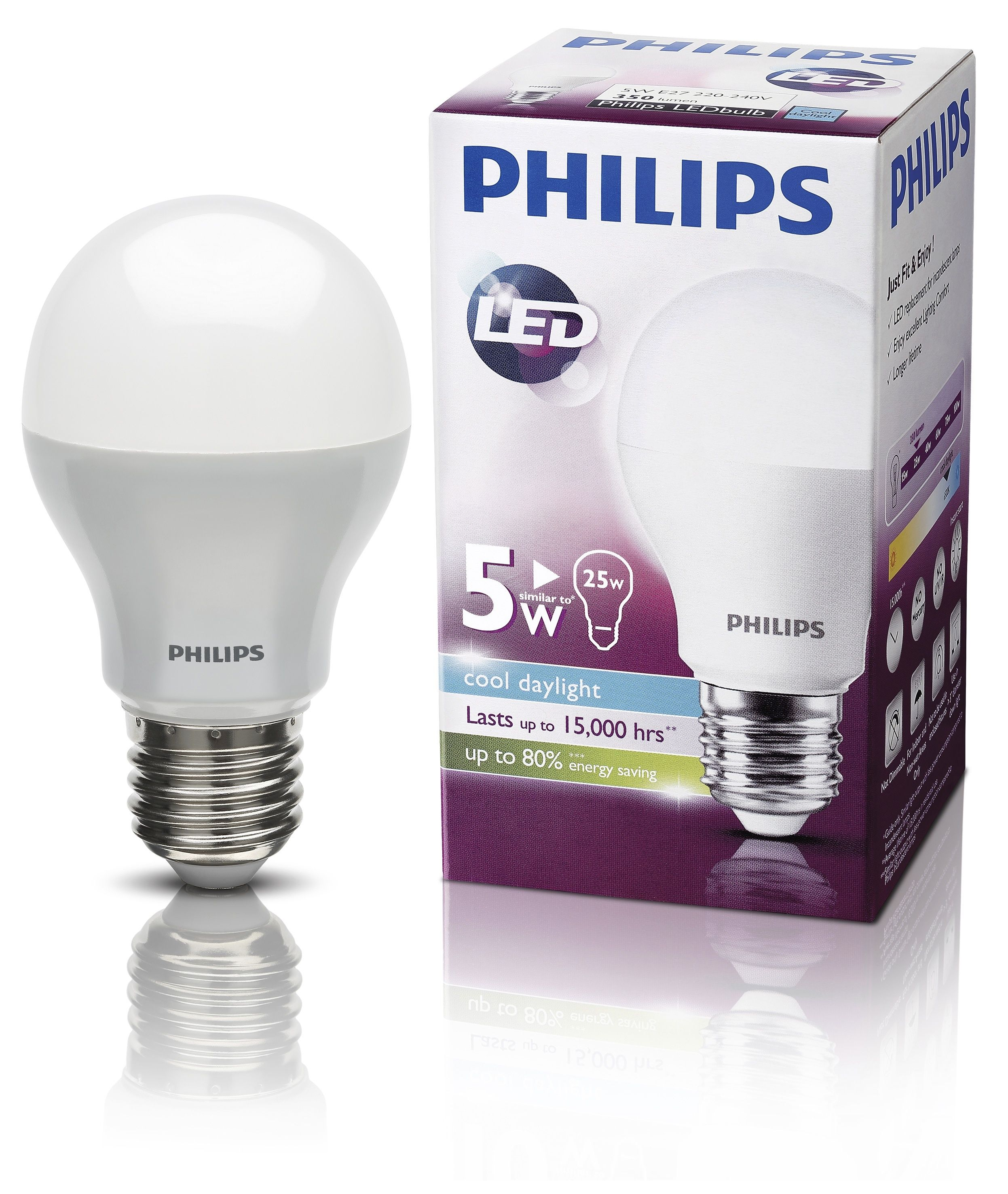 more lamps review led home decent astana tional cimiva bar marvellous cleantechnica lighting slimstyle w available philips inspirational and like fd as wells watch at bridge light