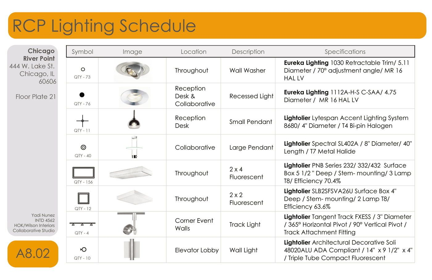 Image Result For Lighting Schedule Infographic Layout