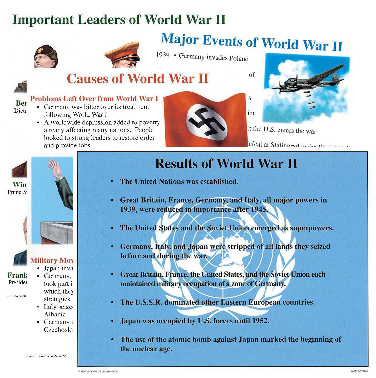 World War Ii Teaching Poster Set Teaches The Goals Of A