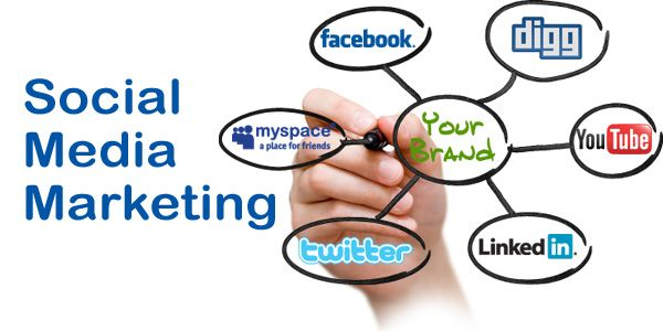 Letu0027s see here Social Media Marketing Plan for The Second Half Of - social media marketing plan