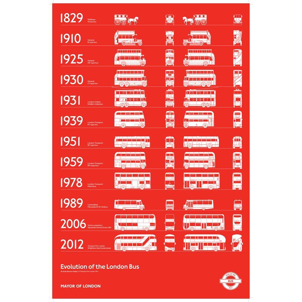 Pin By Wissam Dandan On Food Sweet Sold Food London Bus London Transport Museum London Transport