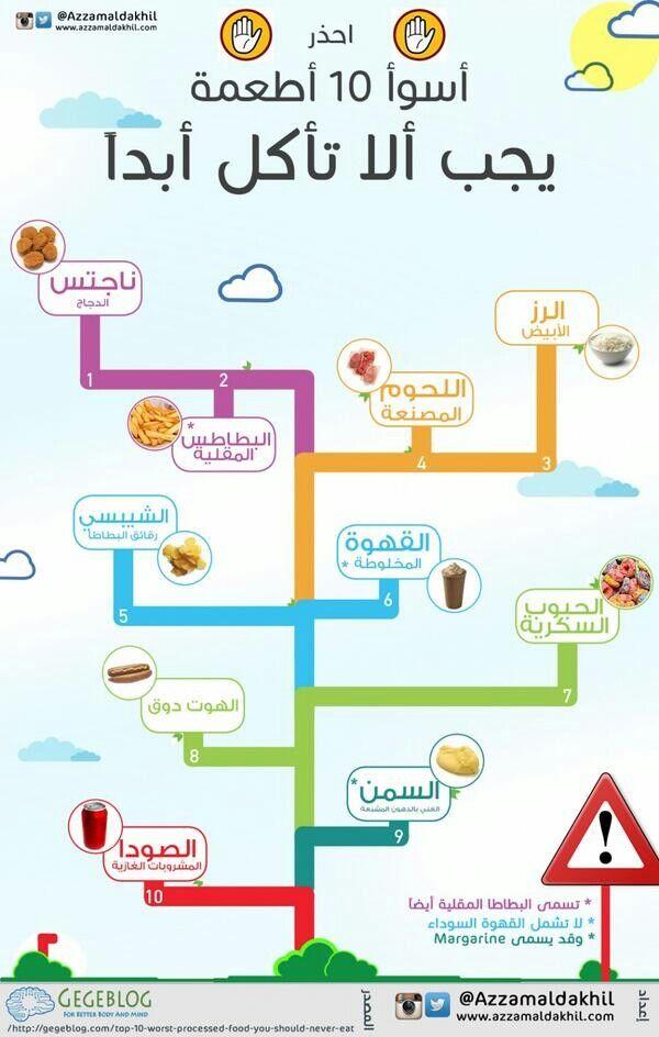Pin By Abdullah Al Harbi On ادوات التدريس والتعلمtoolkit Teaching Learning Health Fitness Nutrition Health Diet Health Healthy
