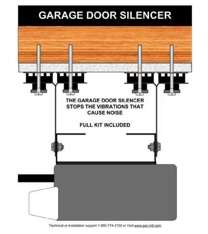Noisy Garage Door Opener Motor Impremedia Net