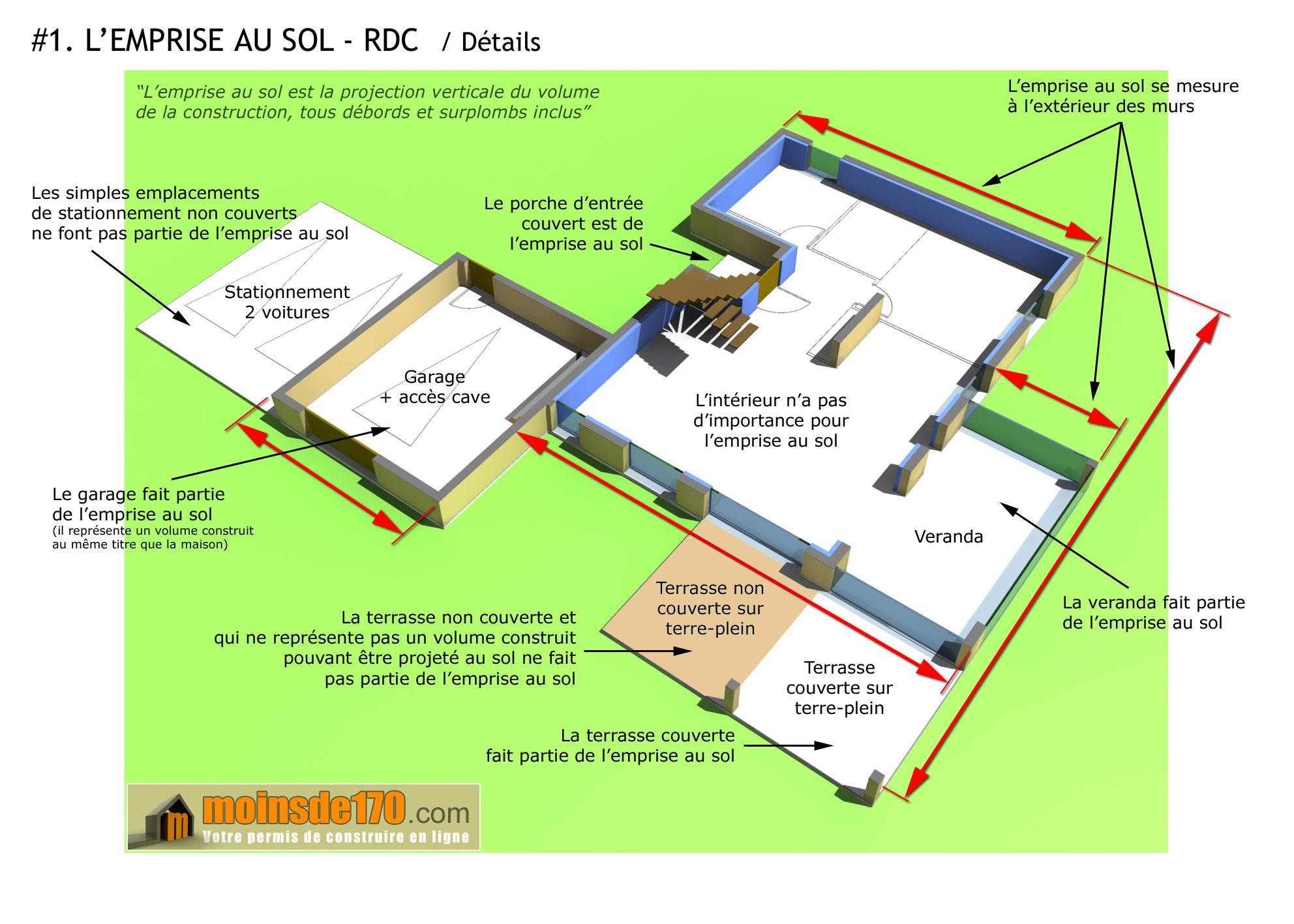 Epingle Par Foued Bennacef Sur Normes Archi Design De Salle De
