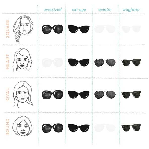Sunglasses trends: shapes