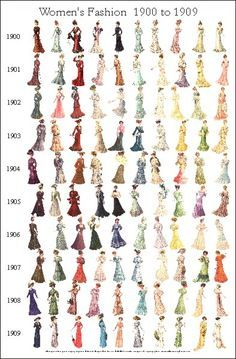 Women's fashion 1900-1909. There are posters on the website for ...