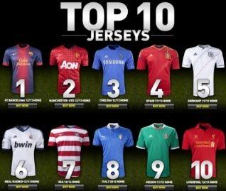 31d7017fc Las 10 remeras de fútbol más vendidas en 2012