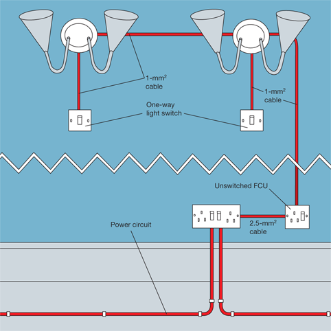 Extending A Lighting Circuit Diy Tips Projects Advice Uk Light Switch Plug Socket Switch