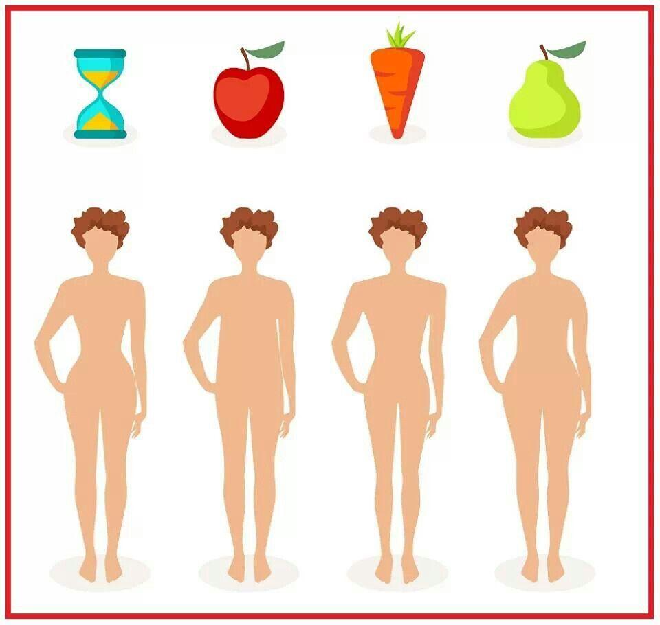 Hour Shape Apple Shape Carrot Shape Pear Shape Figures Body Shapes Pear Body Shape Inverted Triangle Body Shape