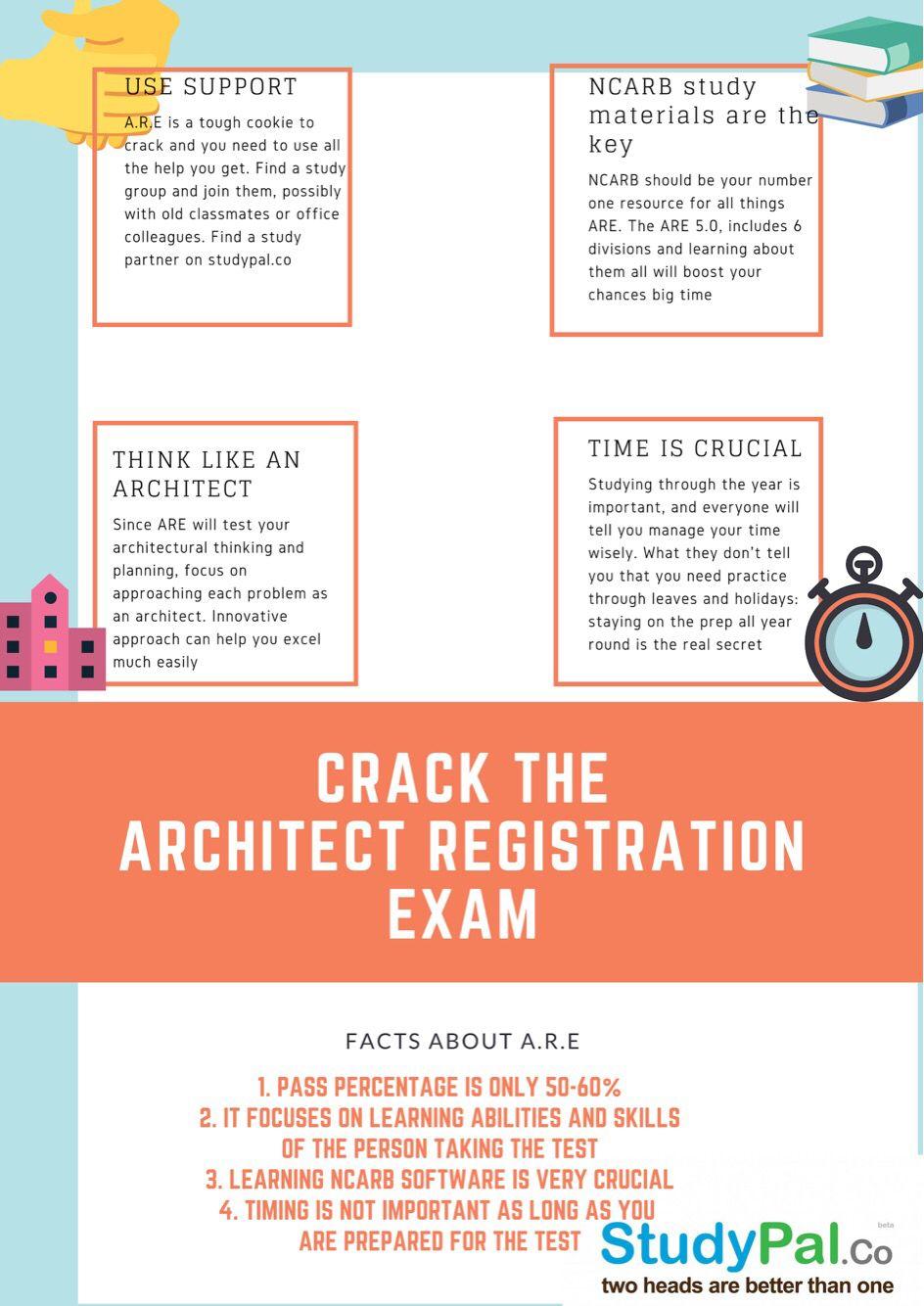 studypartner #study #studygram #studymotivation #studyhard