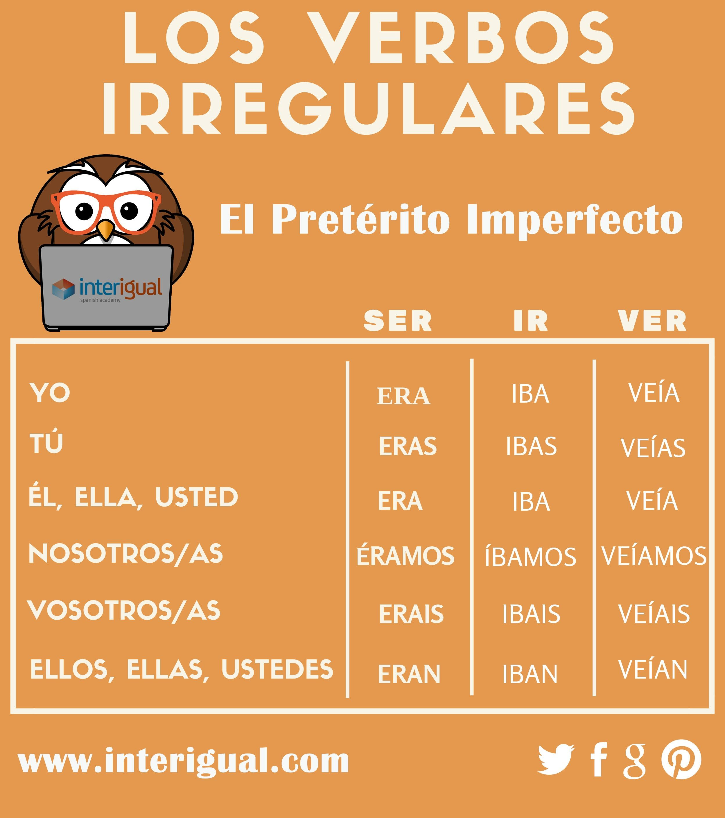 Imperfect Spanish Past Tense