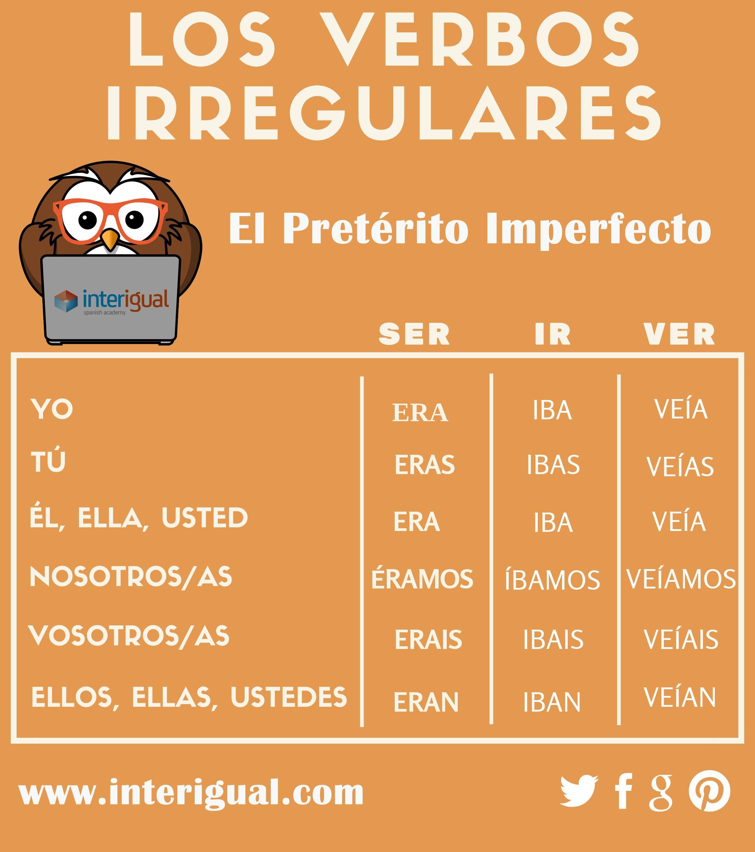 Imperfect Spanish Past Tense