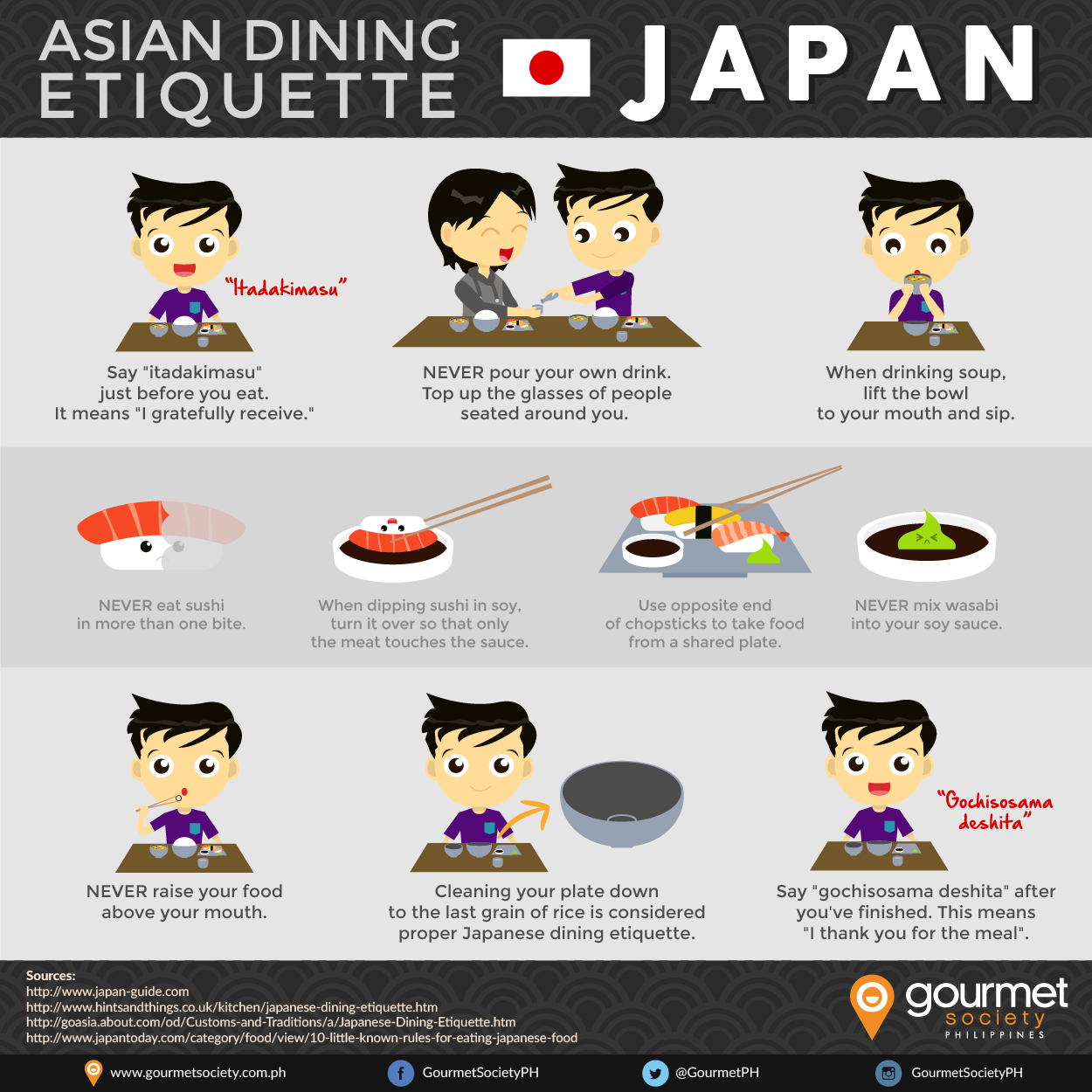 A very simple infographic that offers up 10 simples rules to follow when dining in Japan, like the fact that you should never top up your own drink >> https://www.finedininglovers.com/blog/food-drinks/japanese-dining-ettiquette/