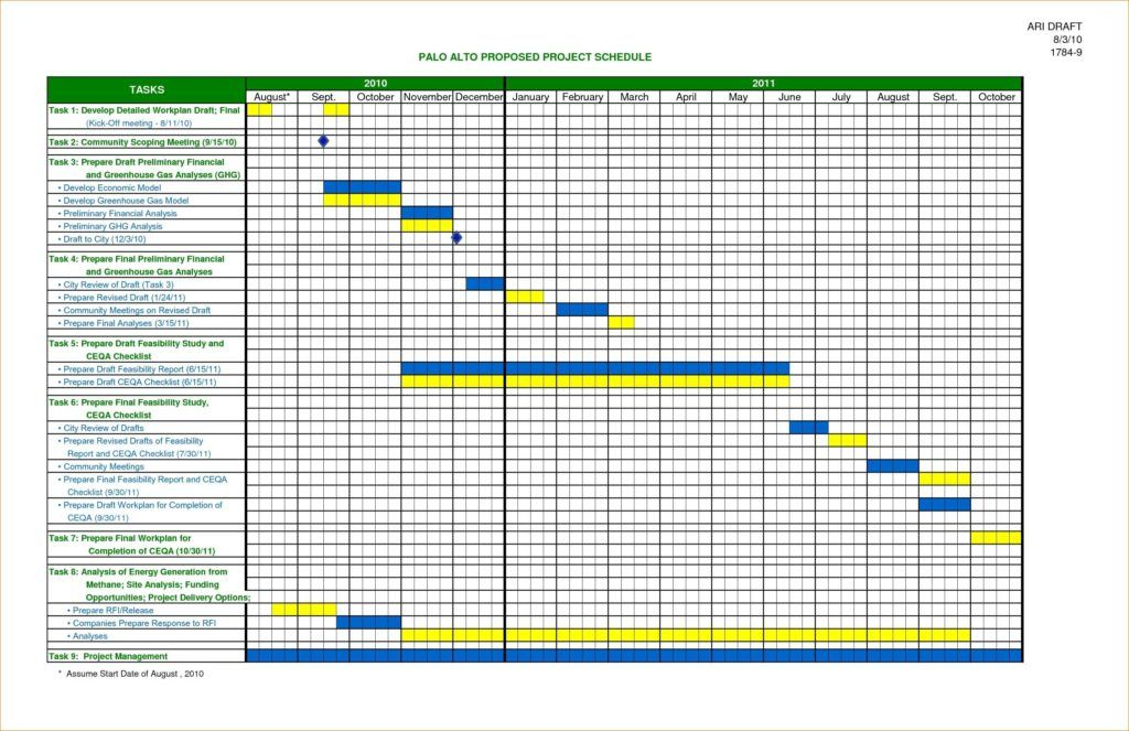 free construction schedule template excel mickeles spreadsheet sle