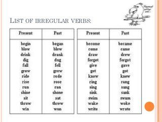 Regular vs. Irregular Verbs