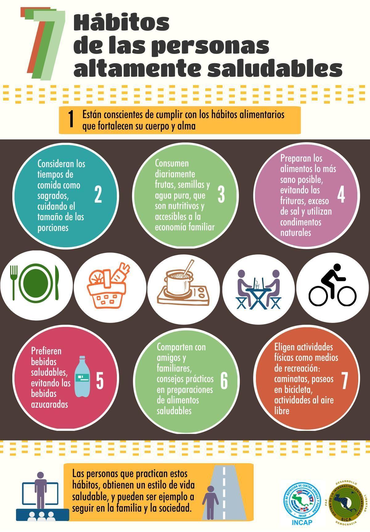 Debes incluir estos hábitos en tu estilo de vida