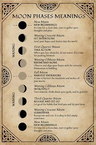 Modern Moon Rituals