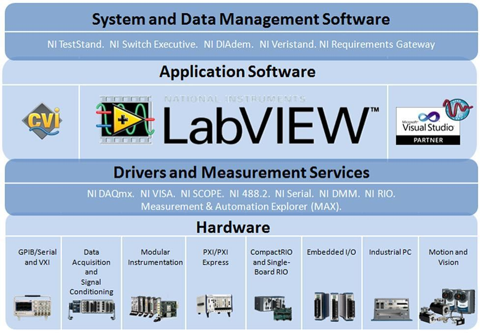 Labview Ubuntu