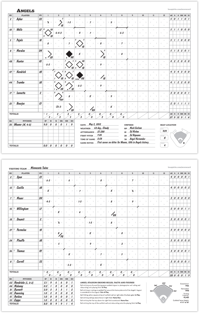 Printable Baseball Score Sheets  Here Is My System  Words To