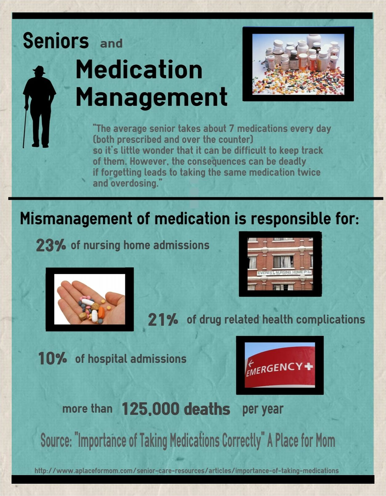 Safety Facts Medication