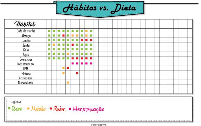 fitness planner completo em português clean planner pinterest