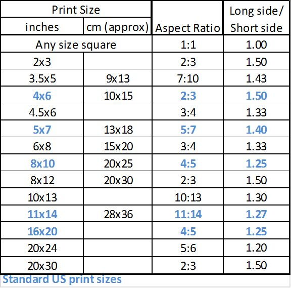 Size photos for printing in this table the standard inches approximate also rh pinterest