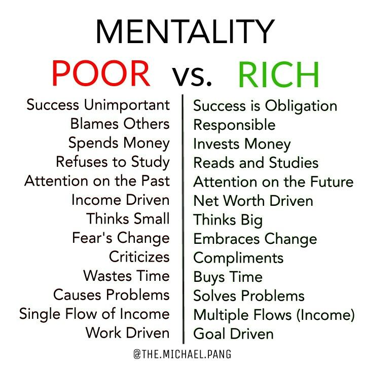 A Poor Vs Rich Mentality Motivational Quotes Quotes Rich Dad