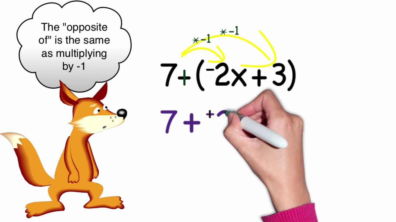 Distributive Property With Subtraction Playing With Variables
