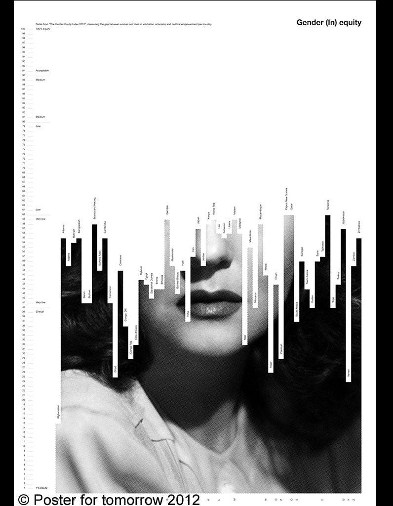 « Gender (In) equity » de Fabio Caselli, Suisse....