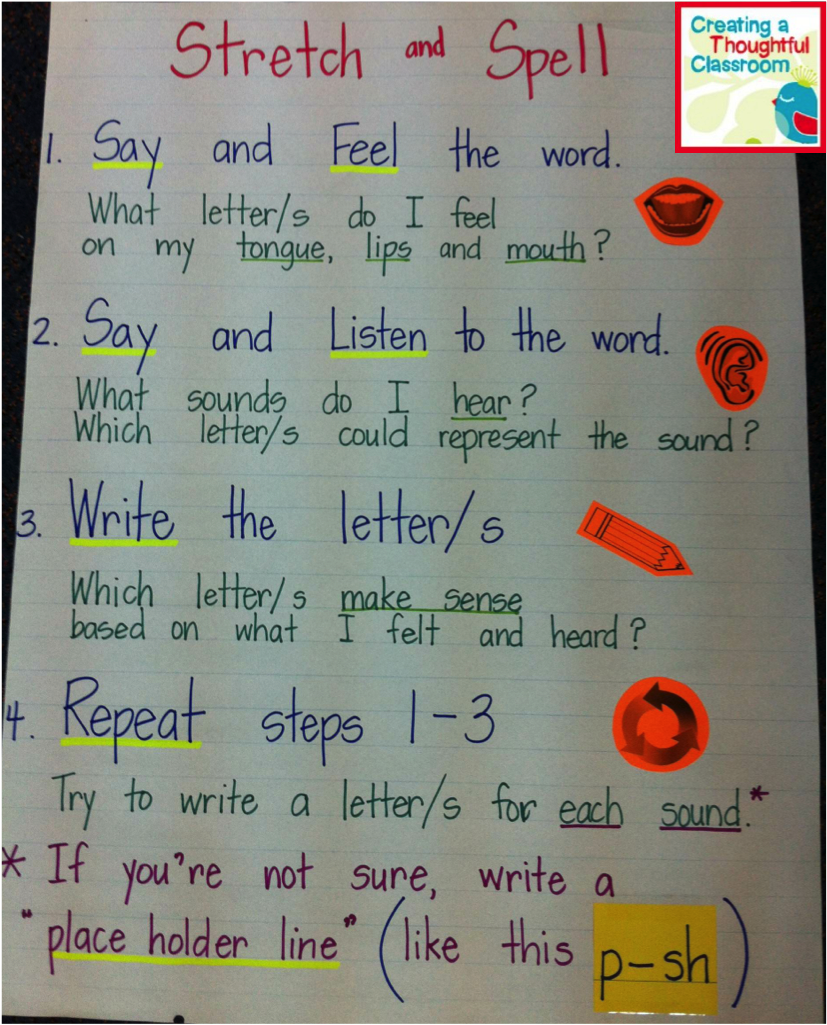 Spelling Strategy for Writing Workshop | Word Work and Spelling ...