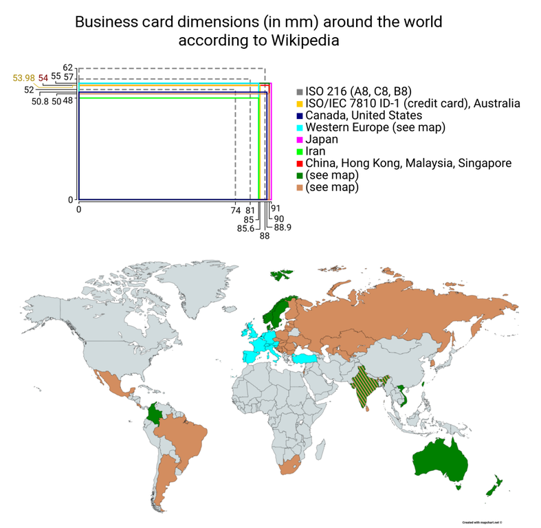Business card dimensions in mm according to wikipedia mapping business card dimensions in mm according to wikipedia reheart Image collections
