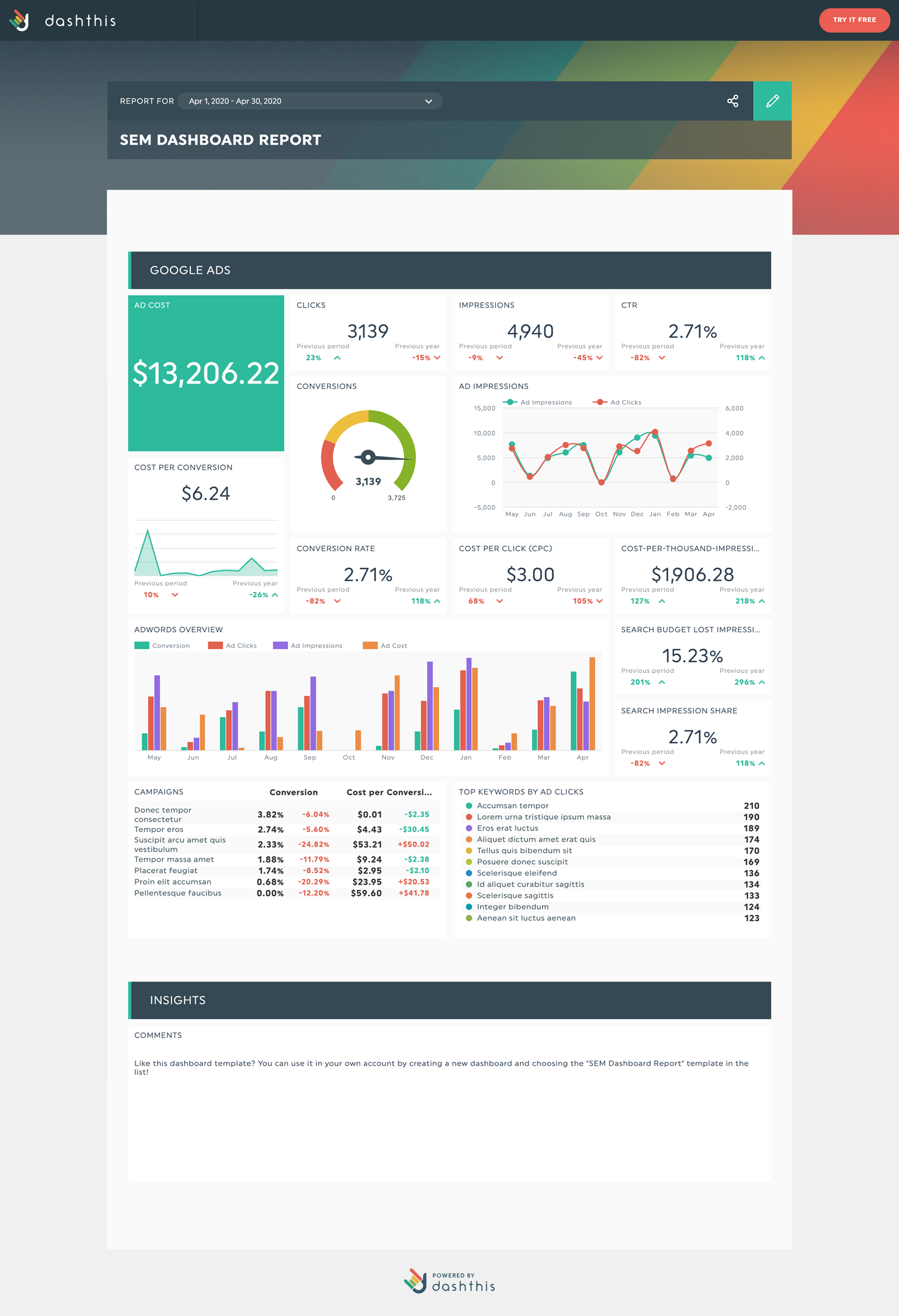 Sem Report Template Report Template Templates Marketing Data