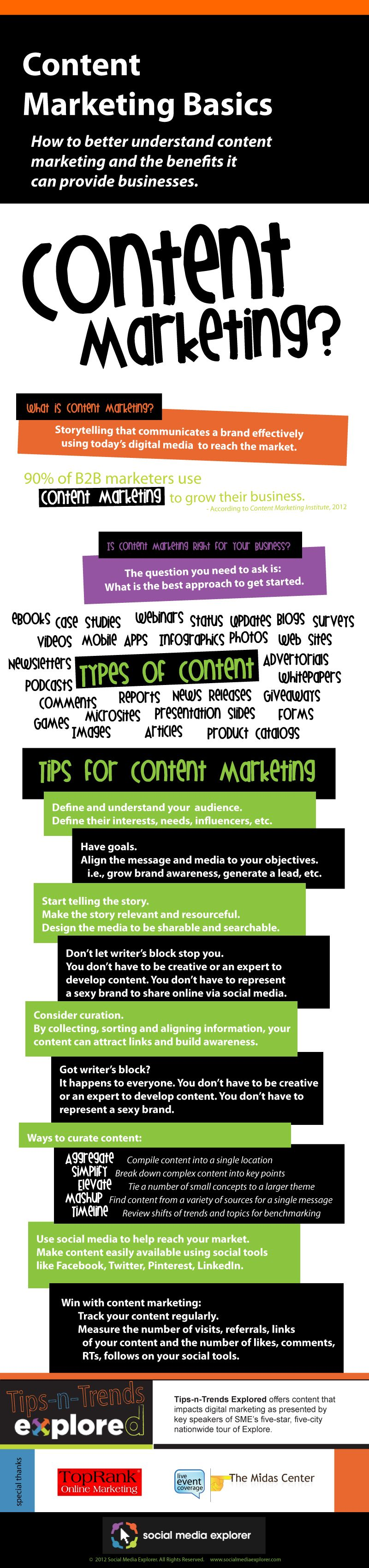 Content Marketing Basics [Infographic] #BusinessTips