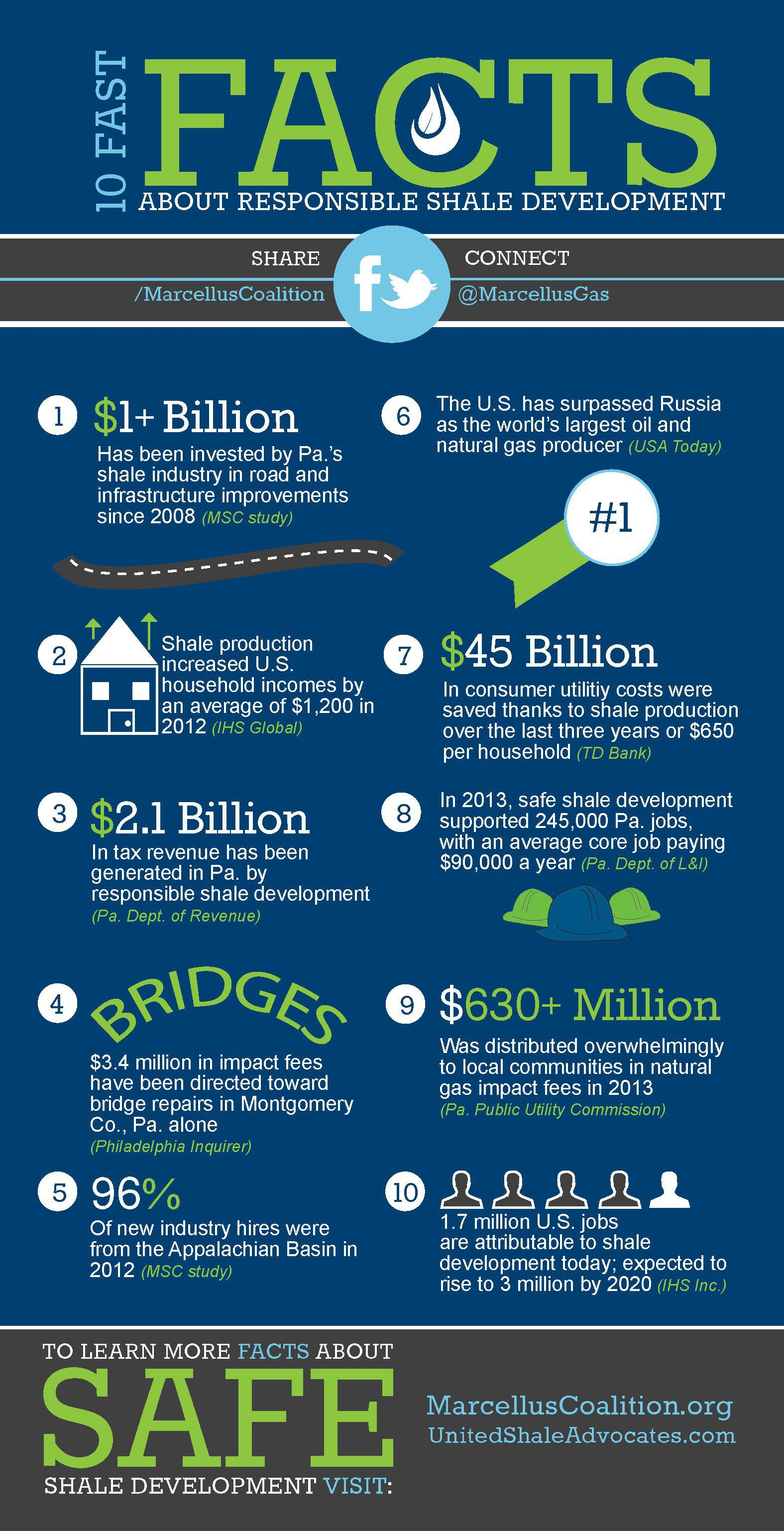 Pin by Tom Shepstone on Natural Gas Now | Marcellus shale