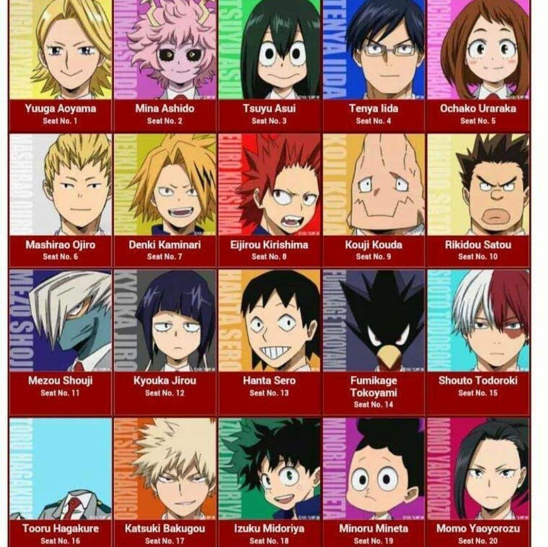 Image Result For Mha Class 1a Names My Hero Hero My Hero Academia