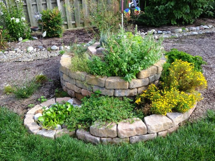 Gartenspirale Aus Natursteine Selber Bauen Gartenideen Günstig
