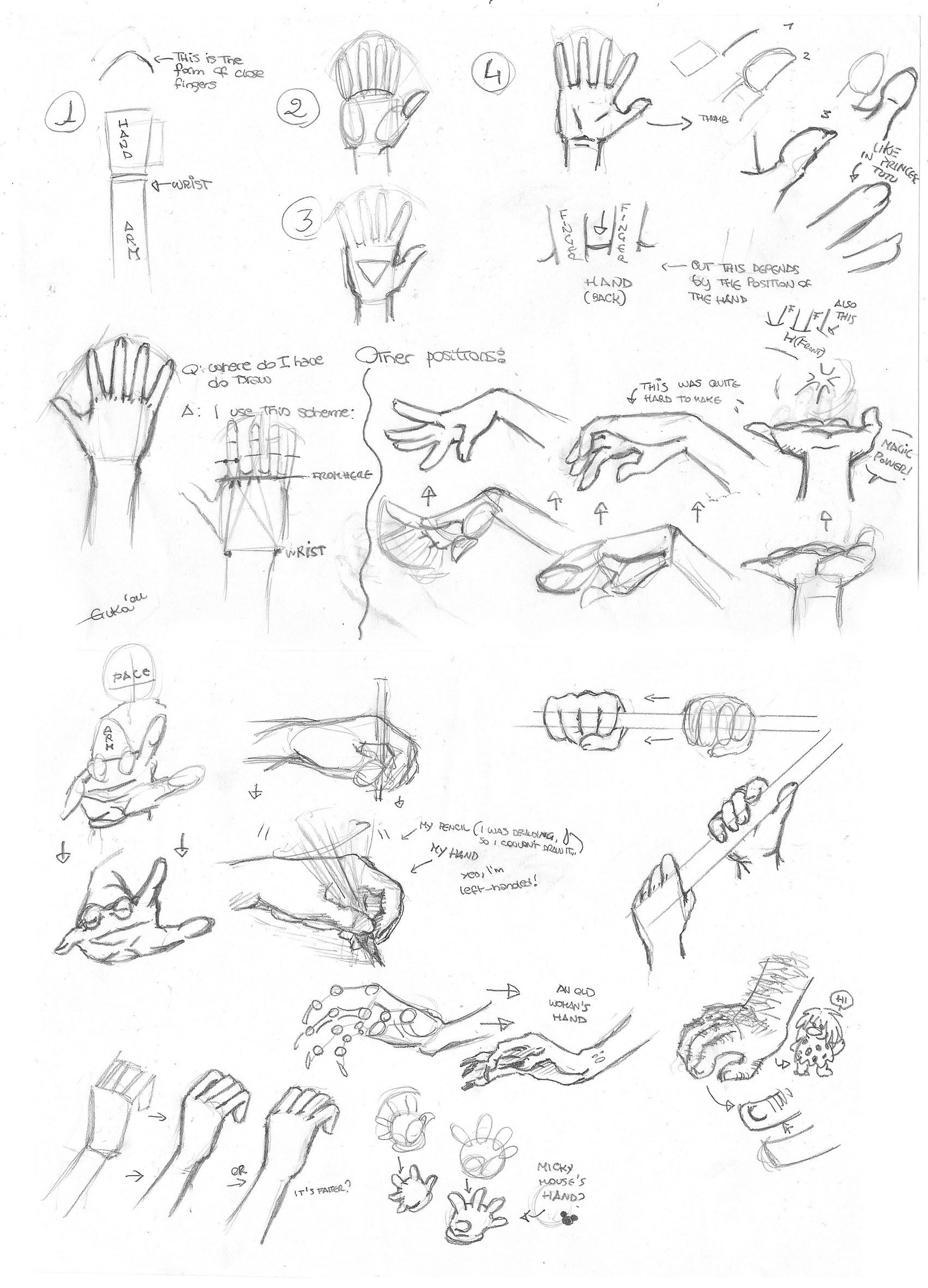 how to draw hands report How to draw hands, Drawings