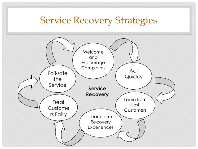 The Major Benefit Of An Effective Service Recovery Strategy Is