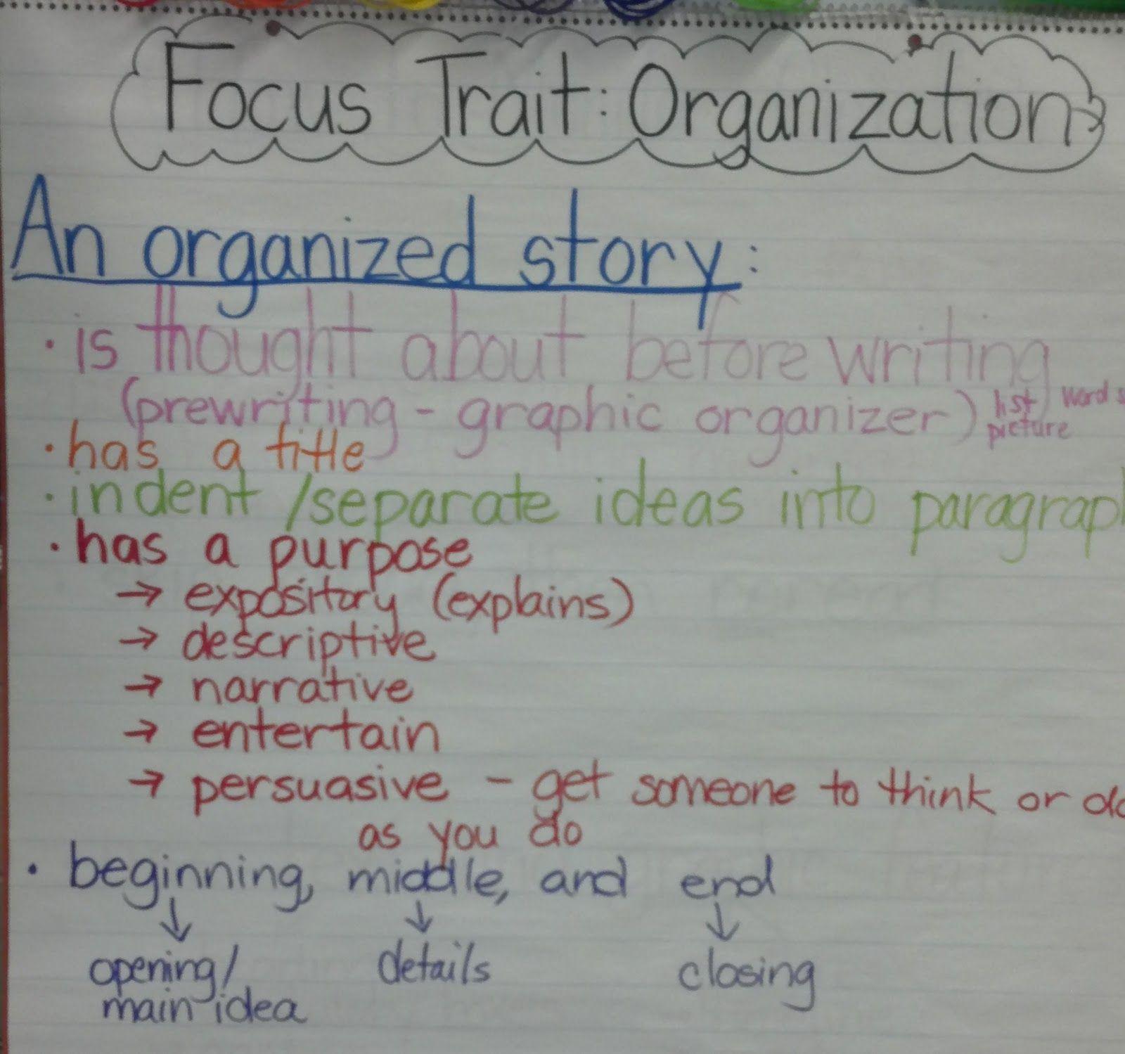 Writing Focus Trait Organization Writing Anchor Charts Writing Organization Writing Traits [ 1499 x 1600 Pixel ]