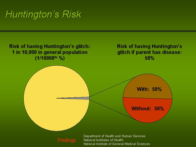 What is Huntington\'s Disease? | Health / Huntington\'s Disease ...
