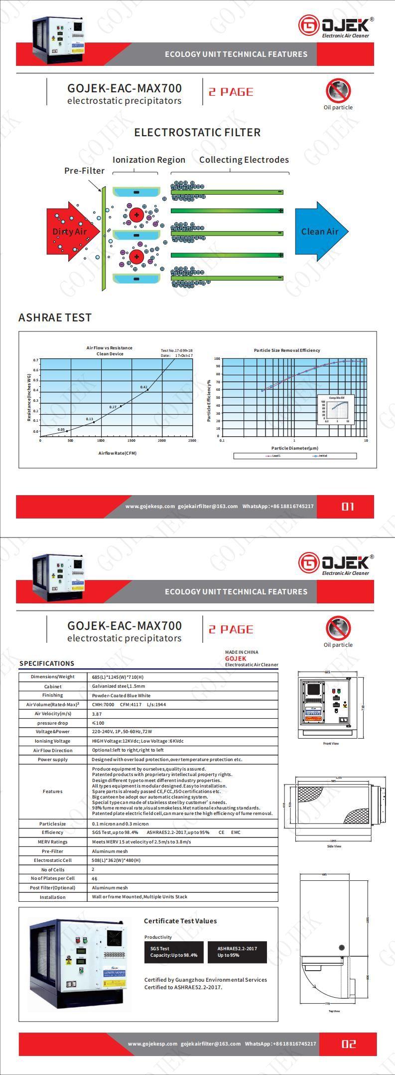 收藏到 PDF of GOJEK Electrostatic Air Cleaner