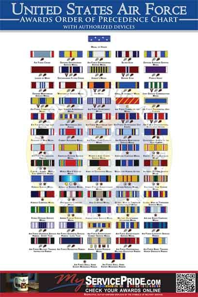 Usaf Medals And Ribbons Order Of Precedence Air Force Chart